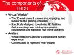 the components of jj3du