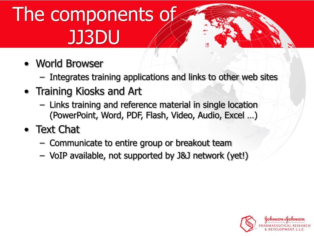The components of JJ3DU