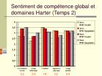 sentiment de comp tence global et domaines harter temps 2