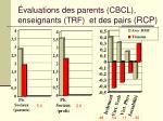 valuations des parents cbcl enseignants trf et des pairs rcp