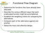 functional flow diagram