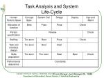 task analysis and system life cycle