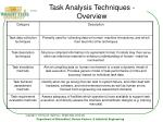 task analysis techniques overview