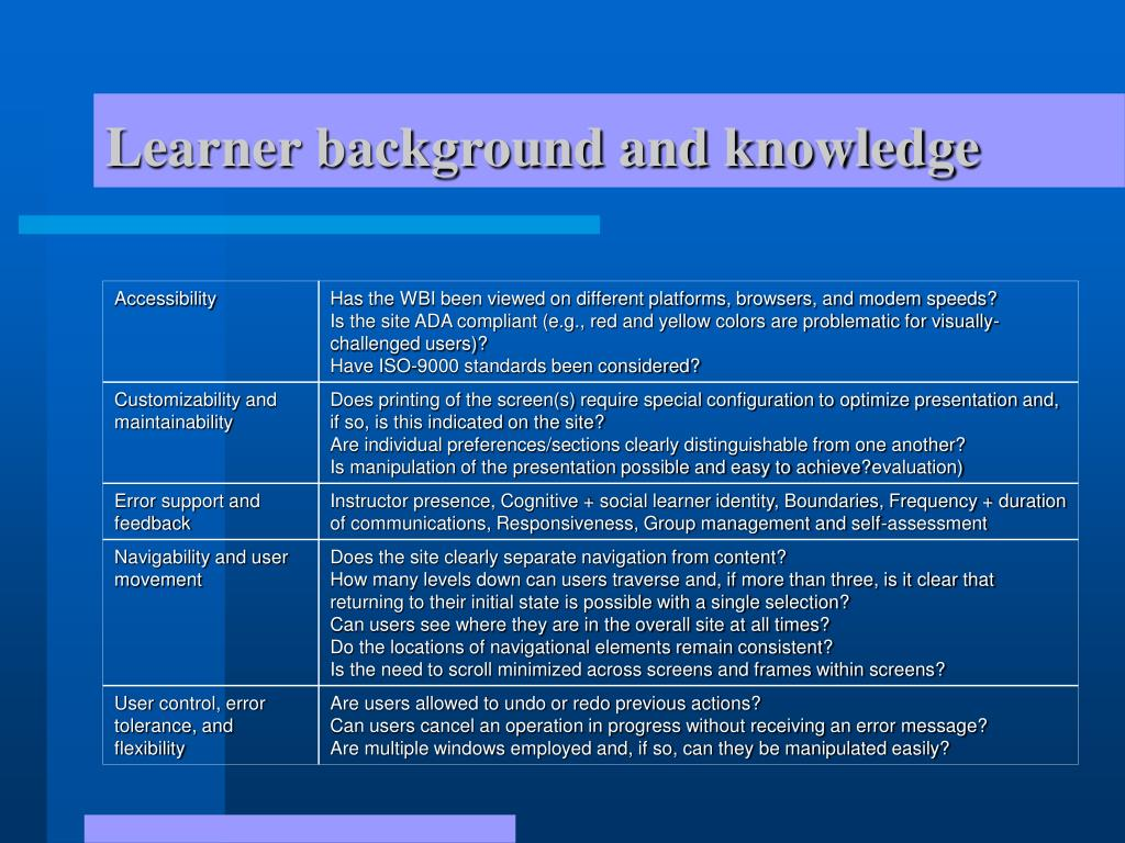 Learner background and knowledge