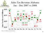 sales tax revenue alabama jan dec 2007 vs 2008