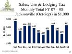 sales use lodging tax monthly total fy 07 08 jacksonville oct sept in 1 000