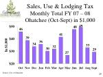 sales use lodging tax monthly total fy 07 08 ohatchee oct sept in 1 000