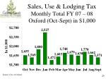 sales use lodging tax monthly total fy 07 08 oxford oct sept in 1 000