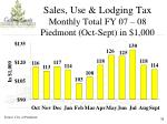 sales use lodging tax monthly total fy 07 08 piedmont oct sept in 1 000