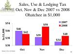 sales use lodging tax oct nov dec 2007 vs 2008 ohatchee in 1 000