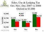 sales use lodging tax oct nov dec 2007 vs 2008 oxford in 1 000