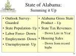 state of alabama summing it up