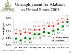 unemployment for alabama vs united states 2008