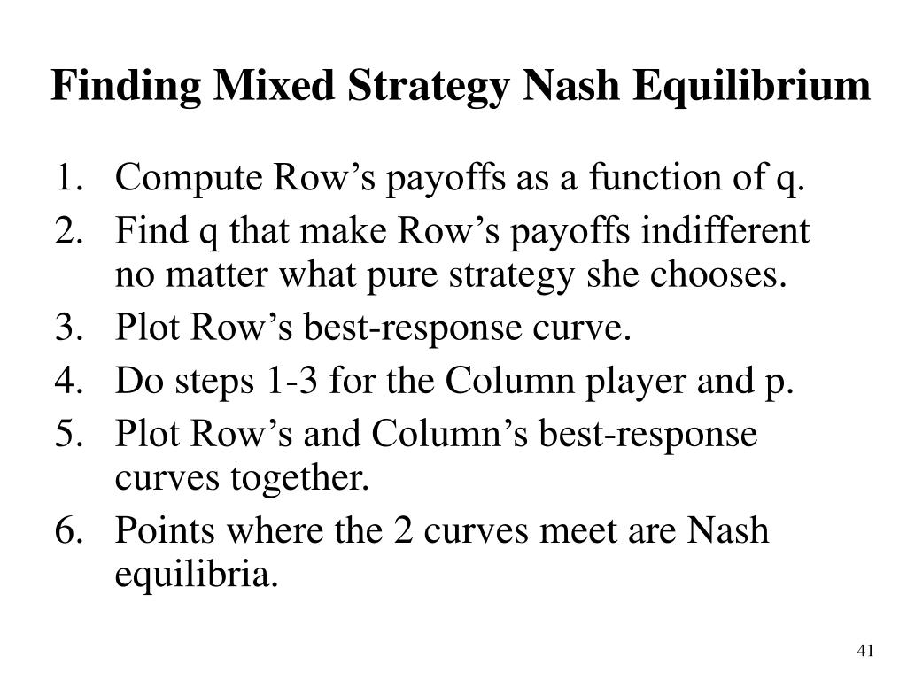 Finding Mixed Strategy Nash Equilibrium