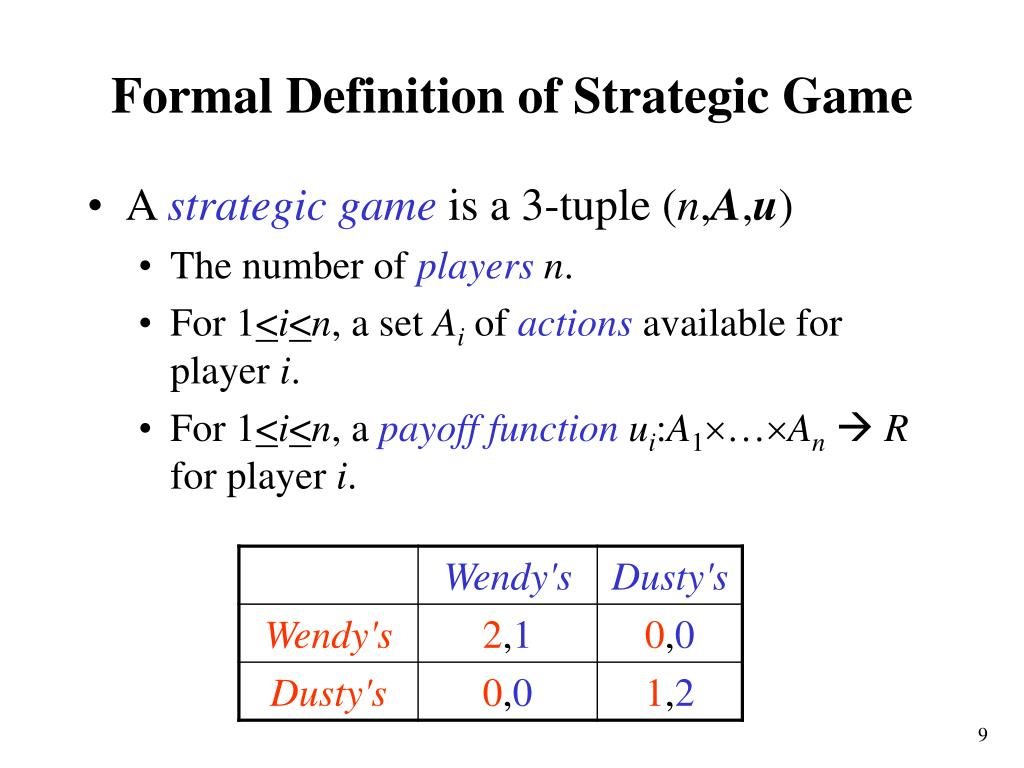 Formal Definition of Strategic Game