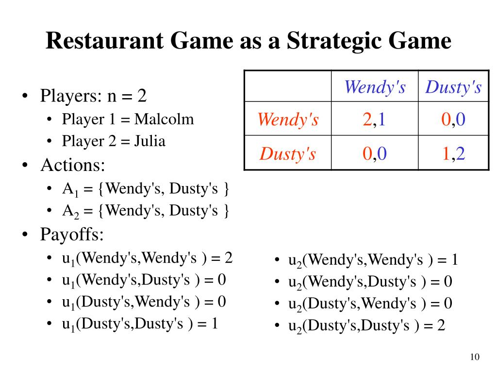Restaurant Game as a Strategic Game