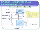 splash 2 architecture and programming flow33