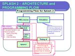 splash 2 architecture and programming flow34