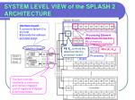 system level view of the splash 2 architecture
