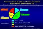 evaluer les chances de gu rison en fonction de la r ponse virologique sous traitement s4 et s12