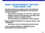 direct measurement method pure mode vna