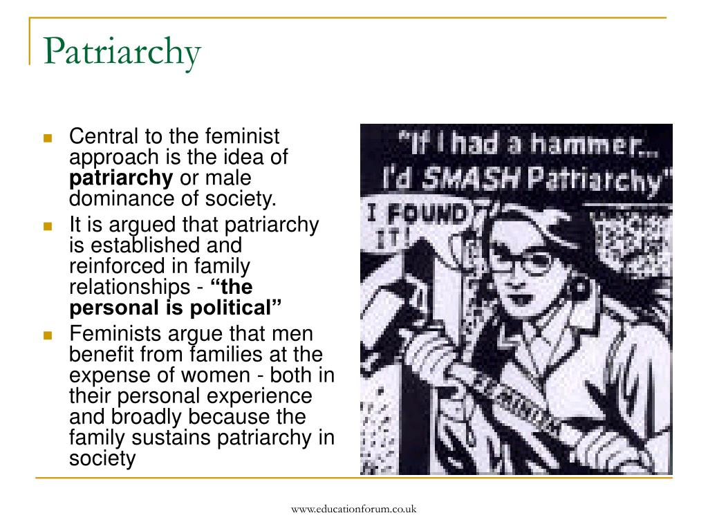 feminist perpectives on family The history learning site feminist perspectives' 'the family is patriarchal because women must do housework without pay.