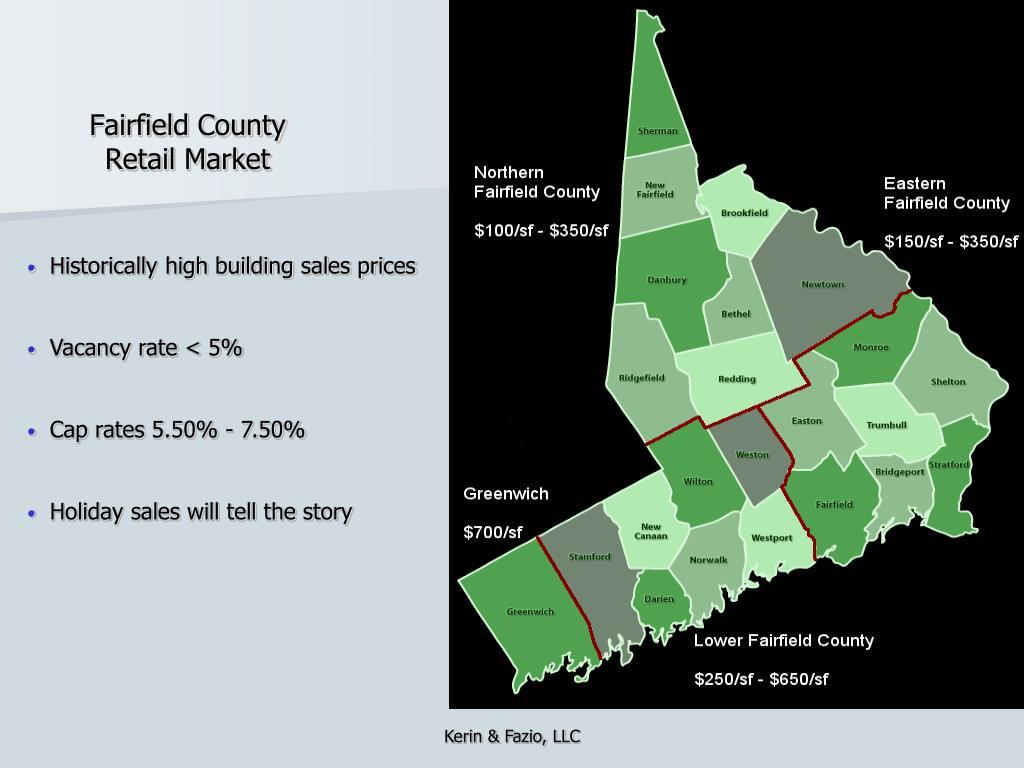 Fairfield County Retail Market