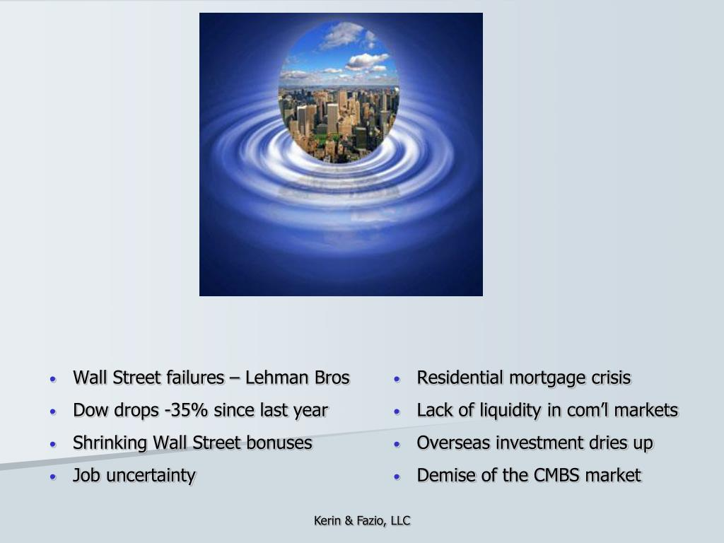 Residential mortgage crisis