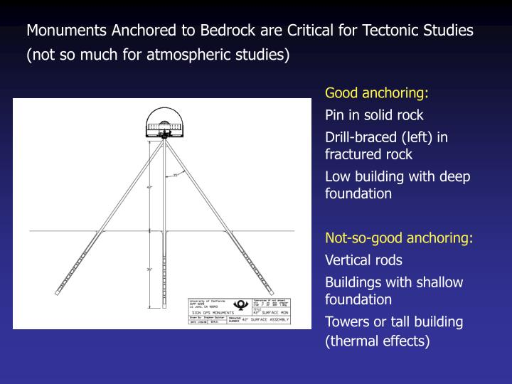 Monuments Anchored to Bedrock are Critical for Tectonic Studies