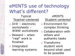 emints use of technology what s different