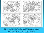 figs a d slp hpa and thickness dam 00 utc 15 to 12 utc 16 october