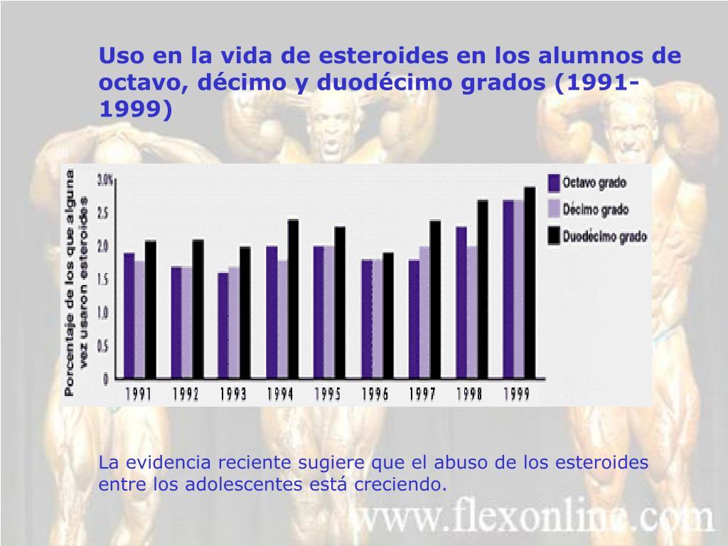 Uso en la vida de esteroides en los alumnos de octavo, décimo y duodécimo grados (1991-1999)