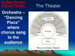 the theater2