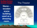 the theater4
