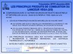 les principaux produits de combustion du lanceur vega 2 3