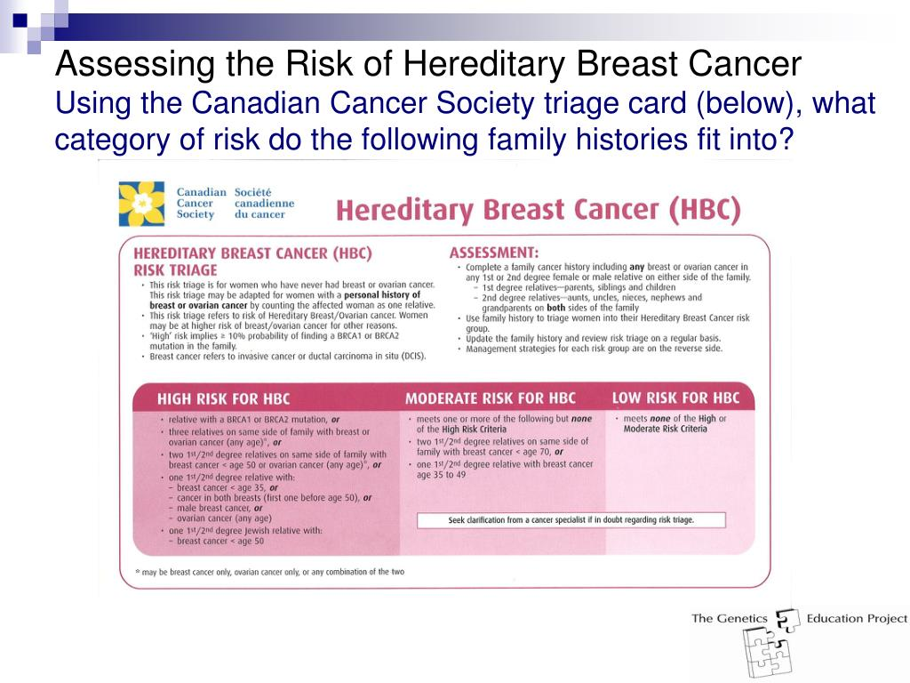 Assessing the Risk of Hereditary Breast Cancer