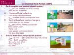 geothermal heat pumps ghp