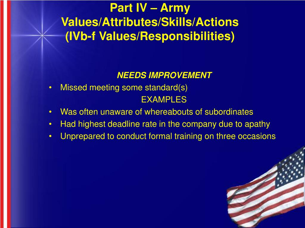 Part IV – Army Values/Attributes/Skills/Actions