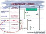 educational content14