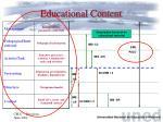 educational content24