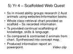 5 yr 4 scaffolded web quest