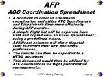 afp aoc coordination spreadsheet