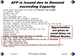 afp is issued due to demand exceeding capacity