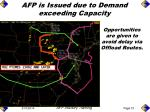 afp is issued due to demand exceeding capacity50