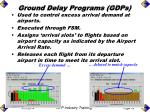 ground delay programs gdps