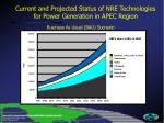 current and projected status of nre technologies for power generation in apec region