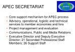 apec secretariat