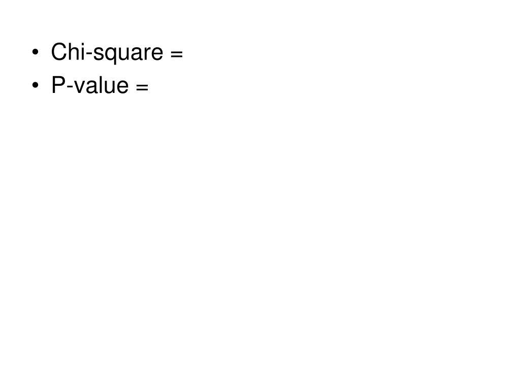 Chi-square =