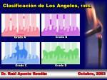 clasificaci n de los angeles 1994