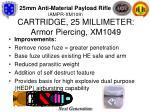 cartridge 25 millimeter armor piercing xm104915